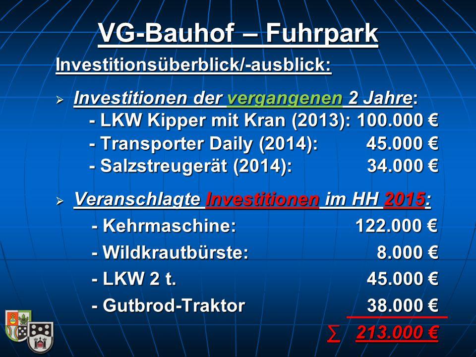 Investitionsüberblick/-ausblick: IIIInvestitionen der vergangenen 2 Jahre: - LKW Kipper mit Kran (2013): 100.000 € - Transporter Daily (2014): 4 4