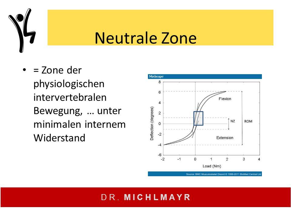 D R. M I C H L M A Y R Neutrale Zone = Zone der physiologischen intervertebralen Bewegung, … unter minimalen internem Widerstand
