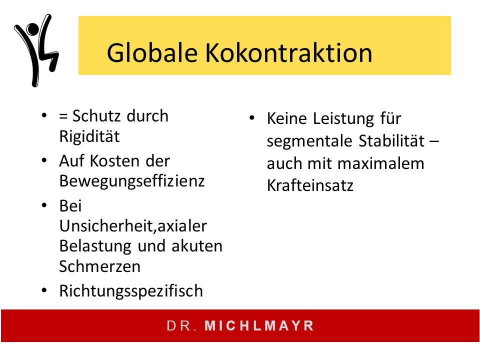 D R. M I C H L M A Y R Globale Kokontraktion = Schutz durch Rigidität Auf Kosten der Bewegungseffizienz Bei Unsicherheit,axialer Belastung und akuten