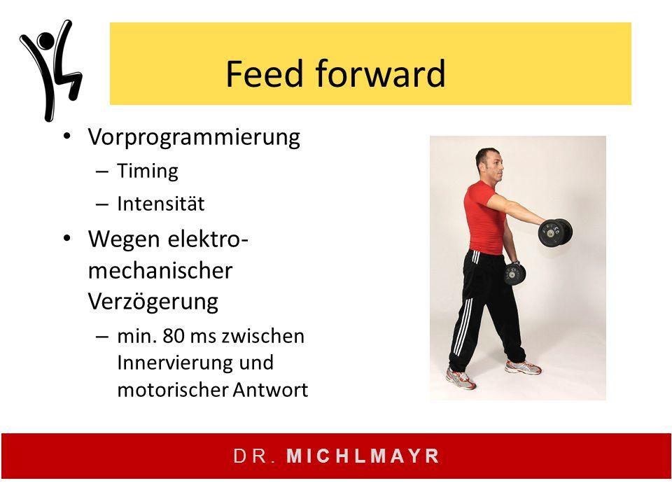 Feed forward Vorprogrammierung – Timing – Intensität Wegen elektro- mechanischer Verzögerung – min. 80 ms zwischen Innervierung und motorischer Antwor