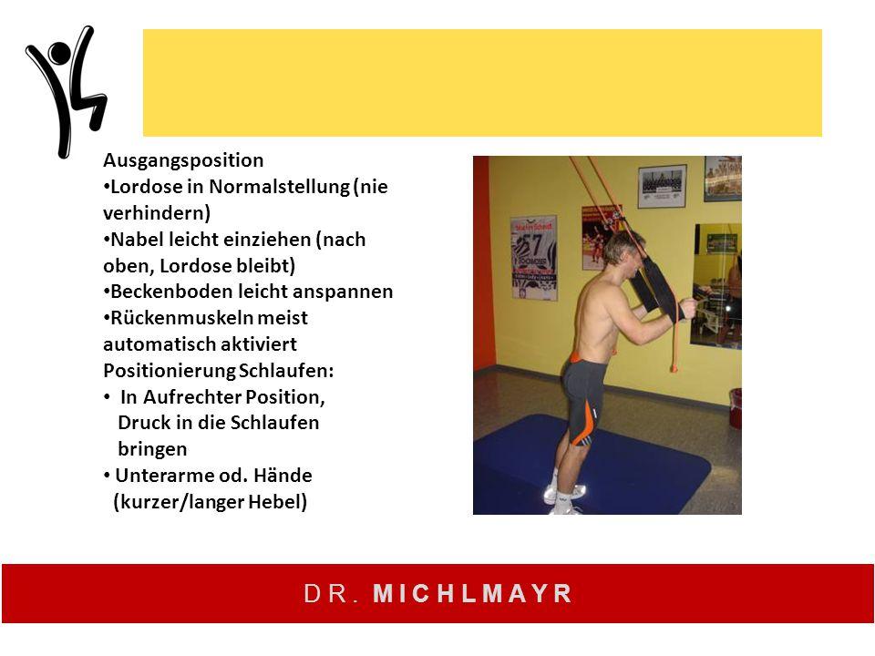 Ausgangsposition Lordose in Normalstellung (nie verhindern) Nabel leicht einziehen (nach oben, Lordose bleibt) Beckenboden leicht anspannen Rückenmusk