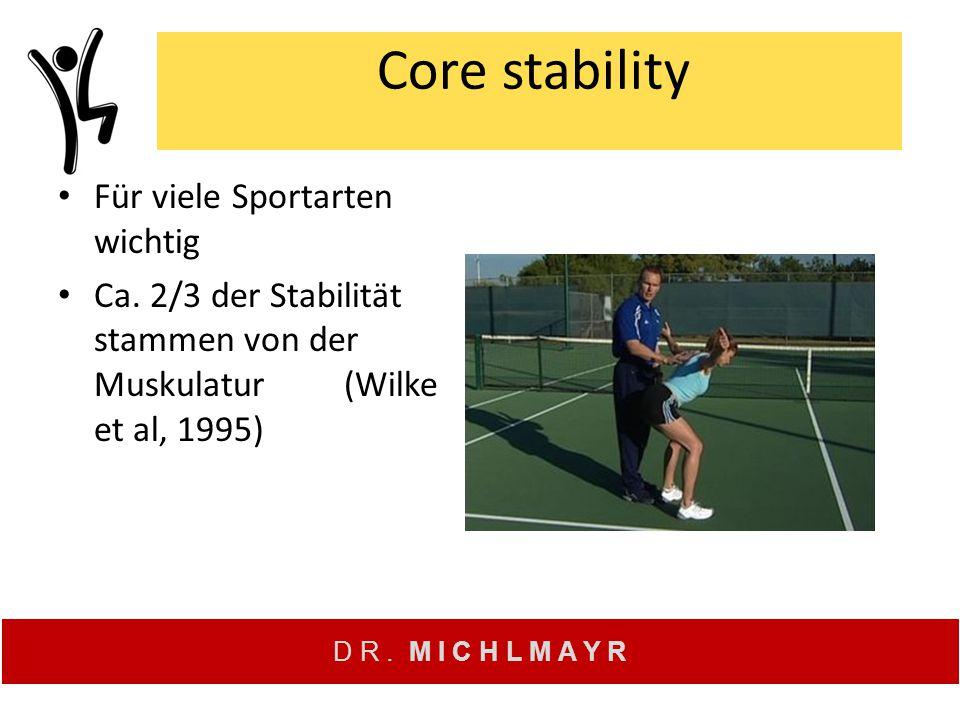 D R. M I C H L M A Y R Core stability Für viele Sportarten wichtig Ca. 2/3 der Stabilität stammen von der Muskulatur (Wilke et al, 1995)