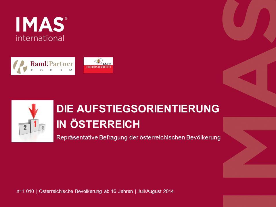 n=1010, Österreichische Bevölkerung ab 16 Jahren, Juli 2014, Archiv-Nr. 014071 DIE AUFSTIEGSORIENTIERUNG IN ÖSTERREICH n=1.010 | Österreichische Bevöl