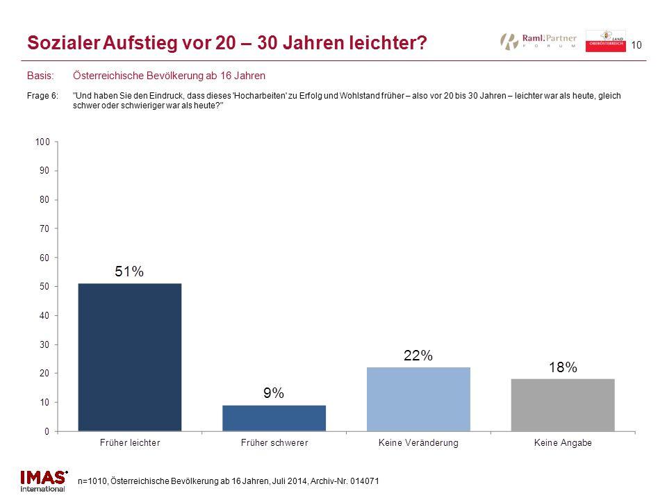 n=1010, Österreichische Bevölkerung ab 16 Jahren, Juli 2014, Archiv-Nr. 014071 10 Sozialer Aufstieg vor 20 – 30 Jahren leichter? Frage 6: