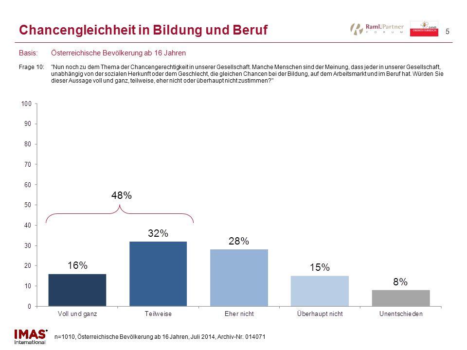 n=1010, Österreichische Bevölkerung ab 16 Jahren, Juli 2014, Archiv-Nr. 014071 5 Chancengleichheit in Bildung und Beruf Frage 10:
