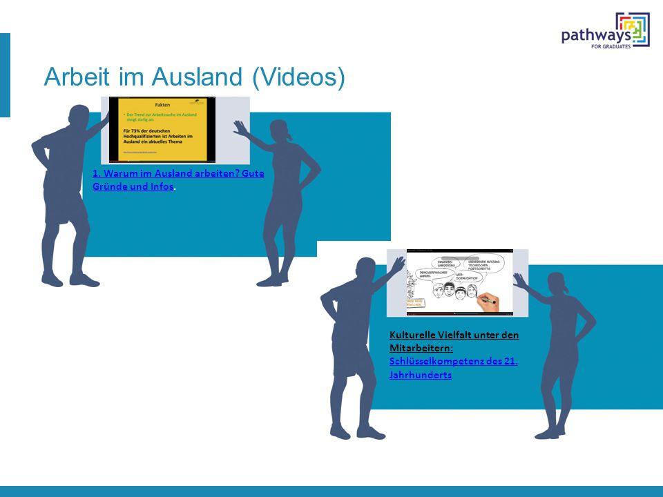 Arbeit im Ausland (Videos) 3.Das ist bei der Jobsuche im EU- Ausland zu beachten3.