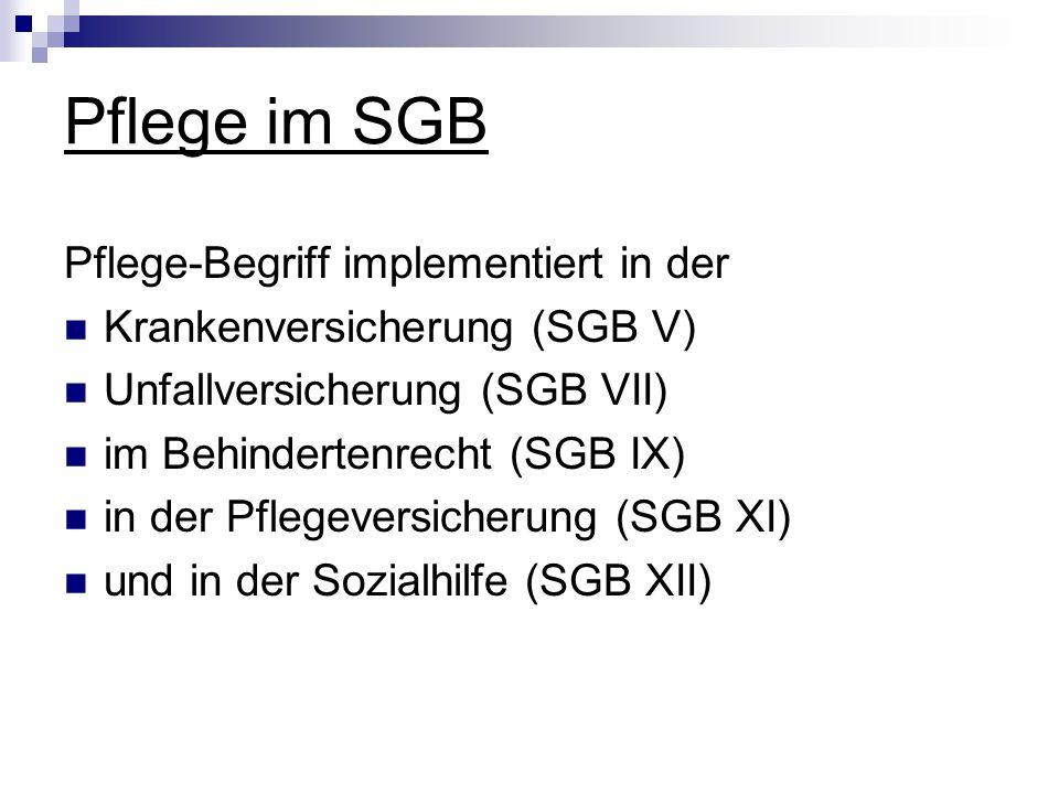 Pflege im SGB Pflege-Begriff implementiert in der Krankenversicherung (SGB V) Unfallversicherung (SGB VII) im Behindertenrecht (SGB IX) in der Pflegev