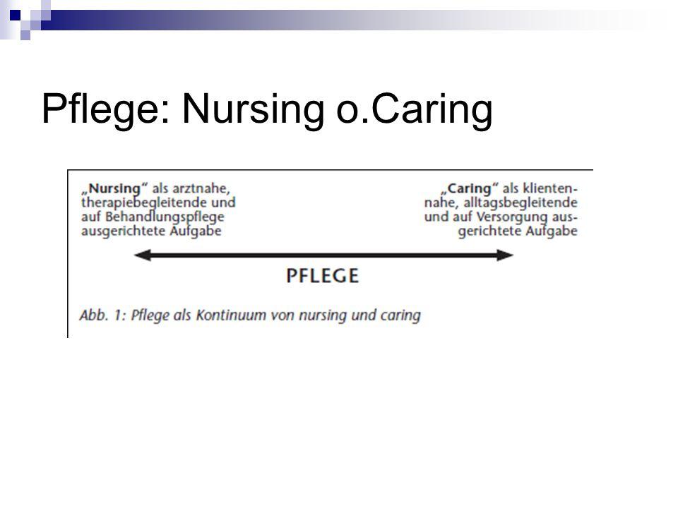 Pflege: Nursing o.Caring