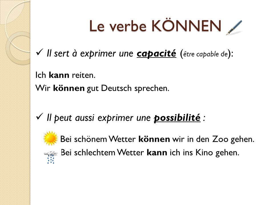 Le verbe KÖNNEN Il sert à exprimer une capacité ( être capable de ): Ich kann reiten.