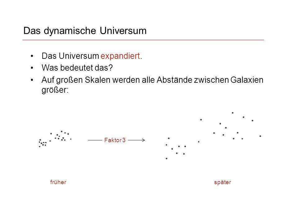 Das dynamische Universum Das Universum expandiert.