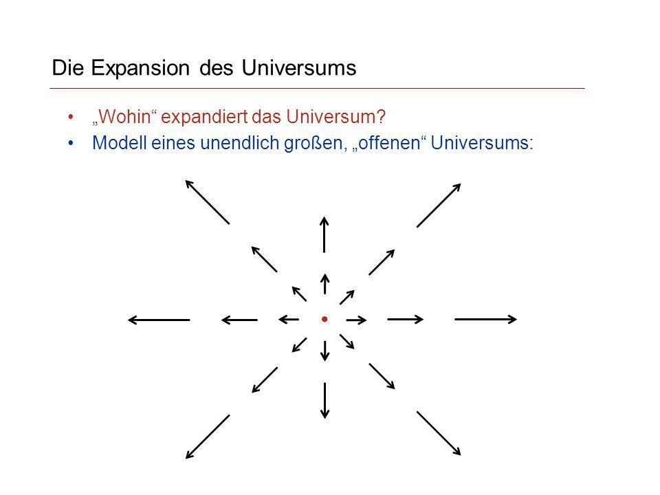 """Die Expansion des Universums """"Wohin expandiert das Universum."""