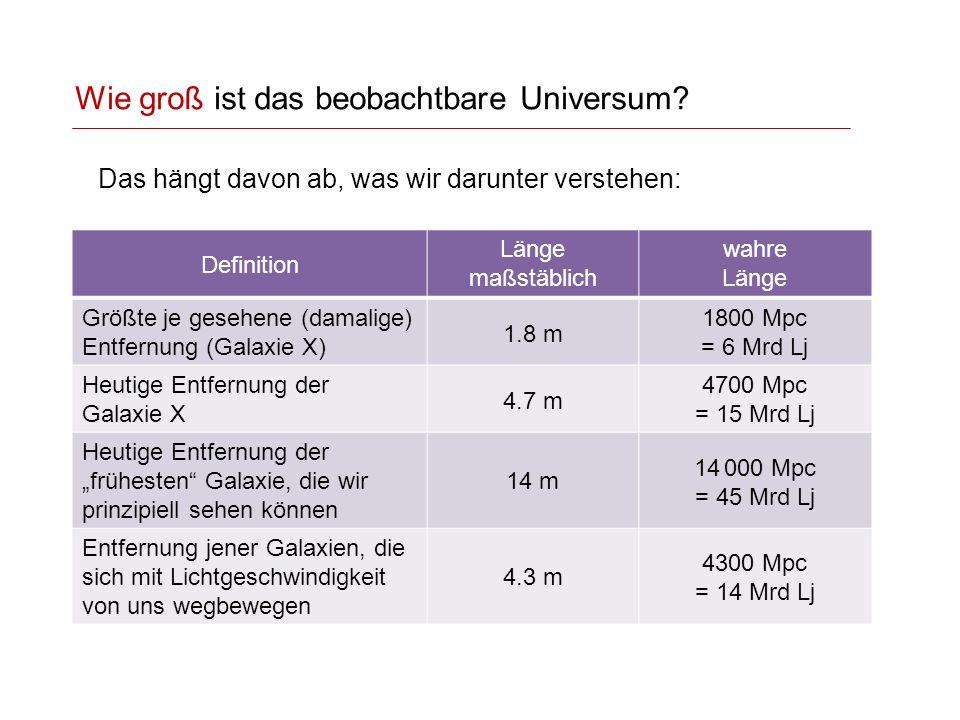 Wie groß ist das beobachtbare Universum.