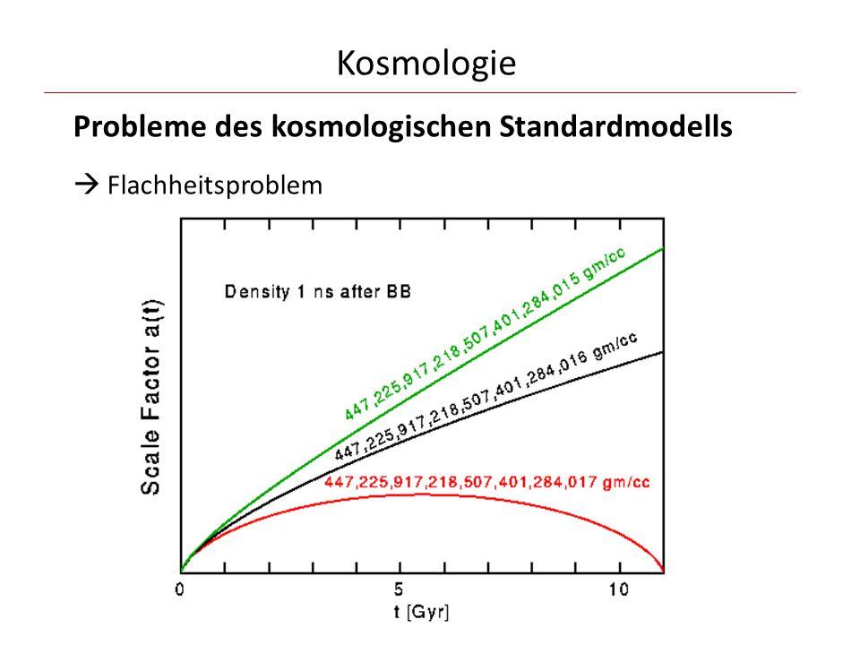 Kosmologie Probleme des kosmologischen Standardmodells  Flachheitsproblem