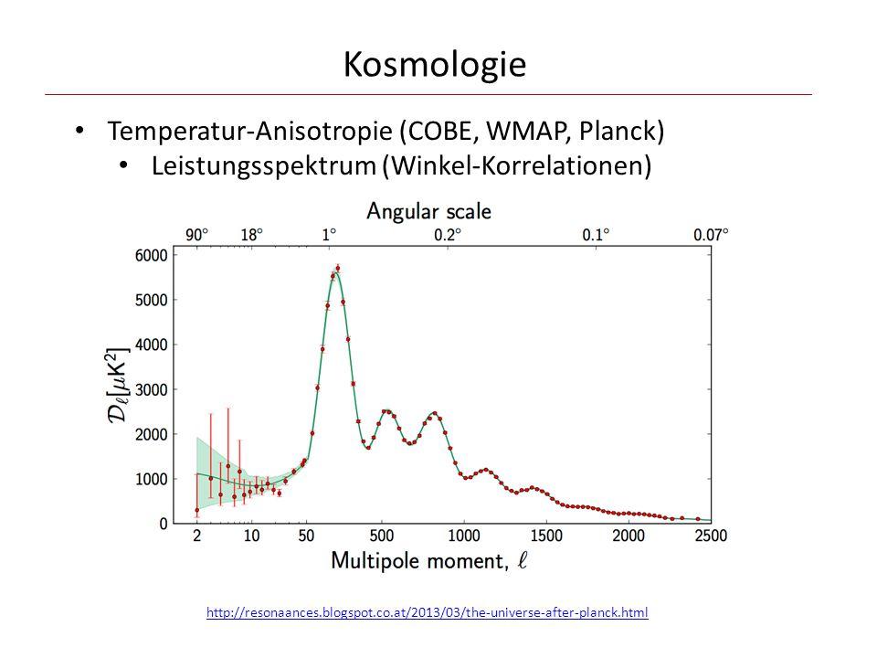 Kosmologie Temperatur-Anisotropie (COBE, WMAP, Planck) Leistungsspektrum (Winkel-Korrelationen) http://resonaances.blogspot.co.at/2013/03/the-universe-after-planck.html