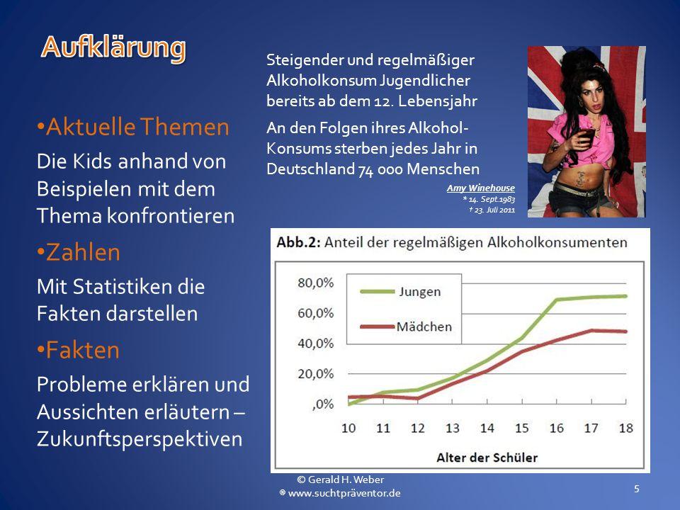 Aktuelle Themen Die Kids anhand von Beispielen mit dem Thema konfrontieren Zahlen Mit Statistiken die Fakten darstellen Fakten Probleme erklären und A