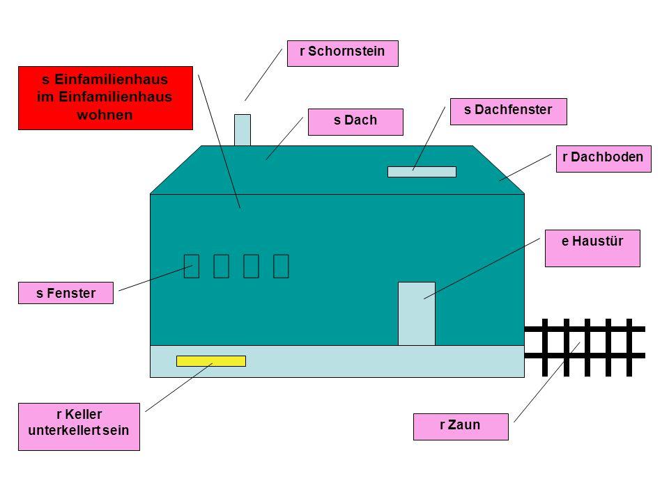 r Schornstein s Dach s Dachfenster r Zaun s Einfamilienhaus im Einfamilienhaus wohnen r Dachboden e Haustür s Fenster r Keller unterkellert sein