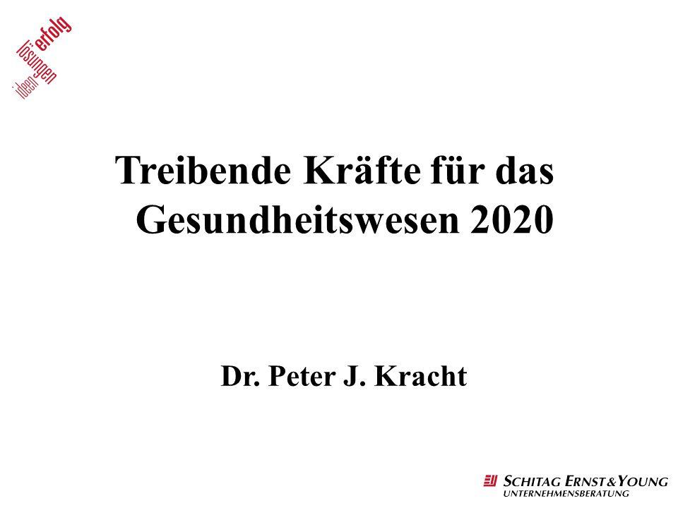 Patienten-Manager Rollenverteilung im Jahr 2020 High-Tech- Kliniken Low-Tech- Einrichtungen Medizinische Supermärkte Forscher/ Entwickler Geldgeber/ Versicherer