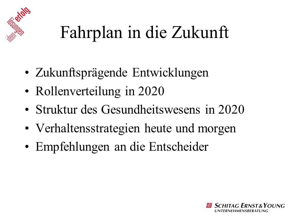 Fahrplan in die Zukunft Zukunftsprägende Entwicklungen Rollenverteilung in 2020 Struktur des Gesundheitswesens in 2020 Verhaltensstrategien heute und