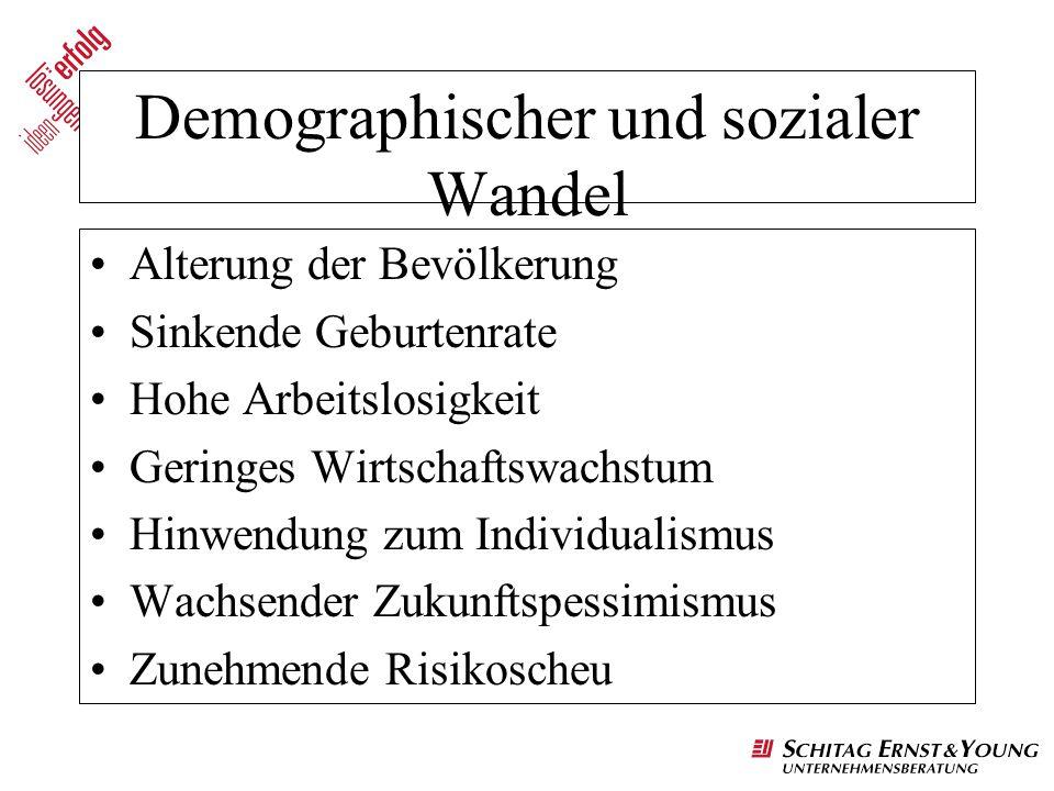 Soziodemographie Alterspyramide Bundesrepublik Deutschland Quelle: Statistisches Bundesamt, 2002