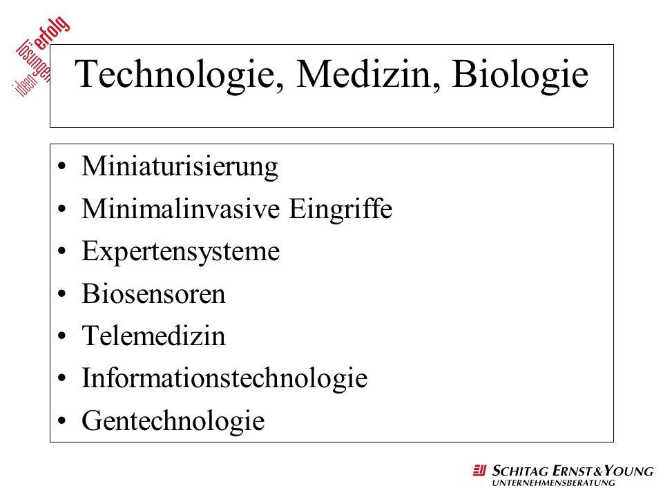 Technologie, Medizin, Biologie Miniaturisierung Minimalinvasive Eingriffe Expertensysteme Biosensoren Telemedizin Informationstechnologie Gentechnolog