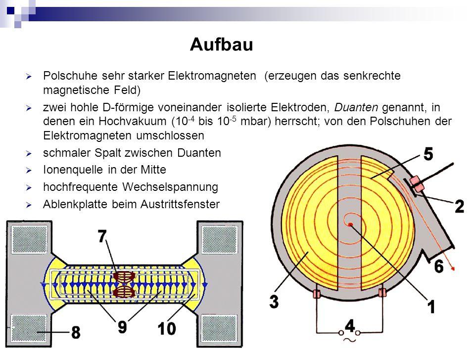 Aufbau  Polschuhe sehr starker Elektromagneten (erzeugen das senkrechte magnetische Feld)  zwei hohle D-förmige voneinander isolierte Elektroden, Du