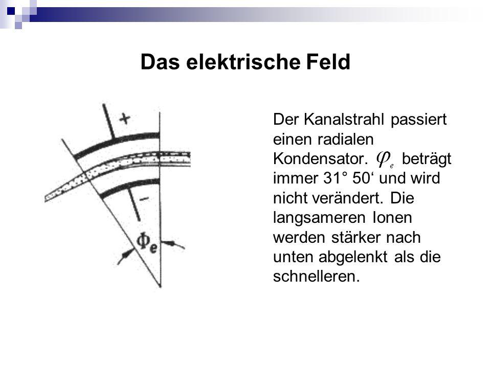 Das elektrische Feld Der Kanalstrahl passiert einen radialen Kondensator. beträgt immer 31° 50' und wird nicht verändert. Die langsameren Ionen werden