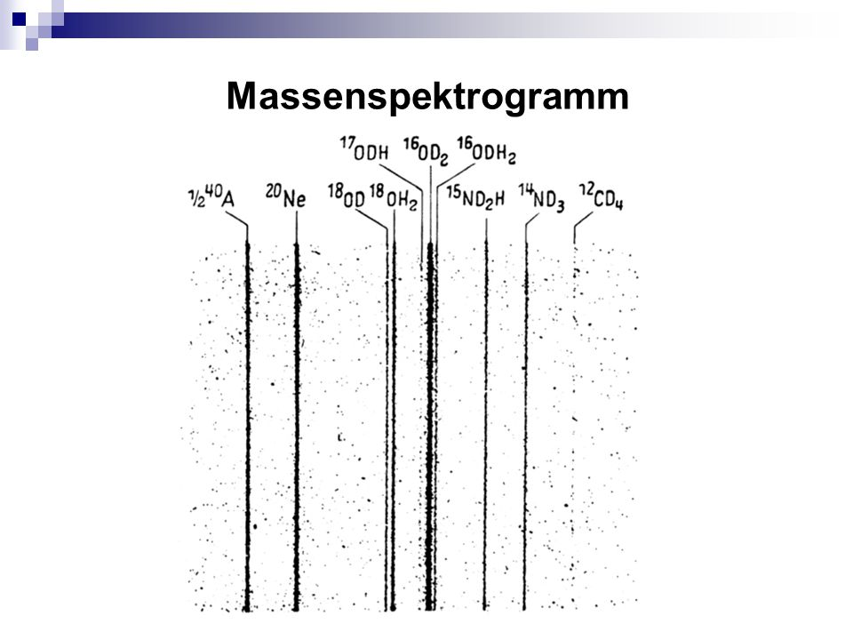 Massenspektrogramm