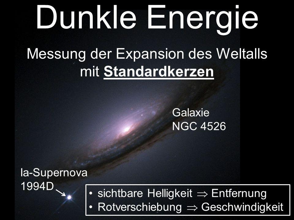 Ergebnis: Expansionskurve des Weltalls Jetzt Milliarden Jahre Ausdehnungsskala Urknall beschleunigte Expansion  negativer Vakuumdruck (dunkle Energie)  kosmologische Konstante.