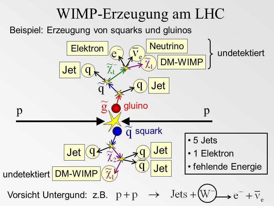 Isoliertes Elektron, Jets, E e jet bisher kompatibel mit Untergrund