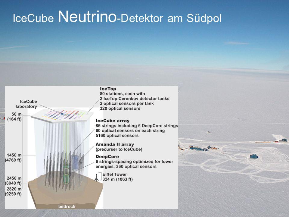 Wechelwirkung Detektor Neutrino Neutrino- Nachweis Myon