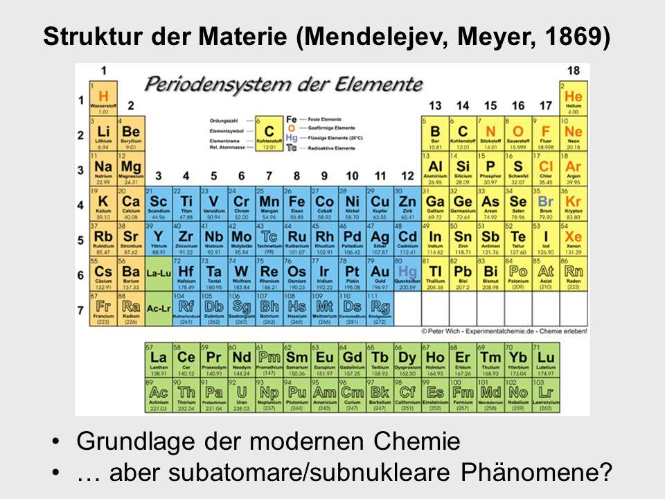H Higgs Struktur der Materie (CERN et al., 2012) Materie Kraftfelder Skalarfeld (→ Massen)