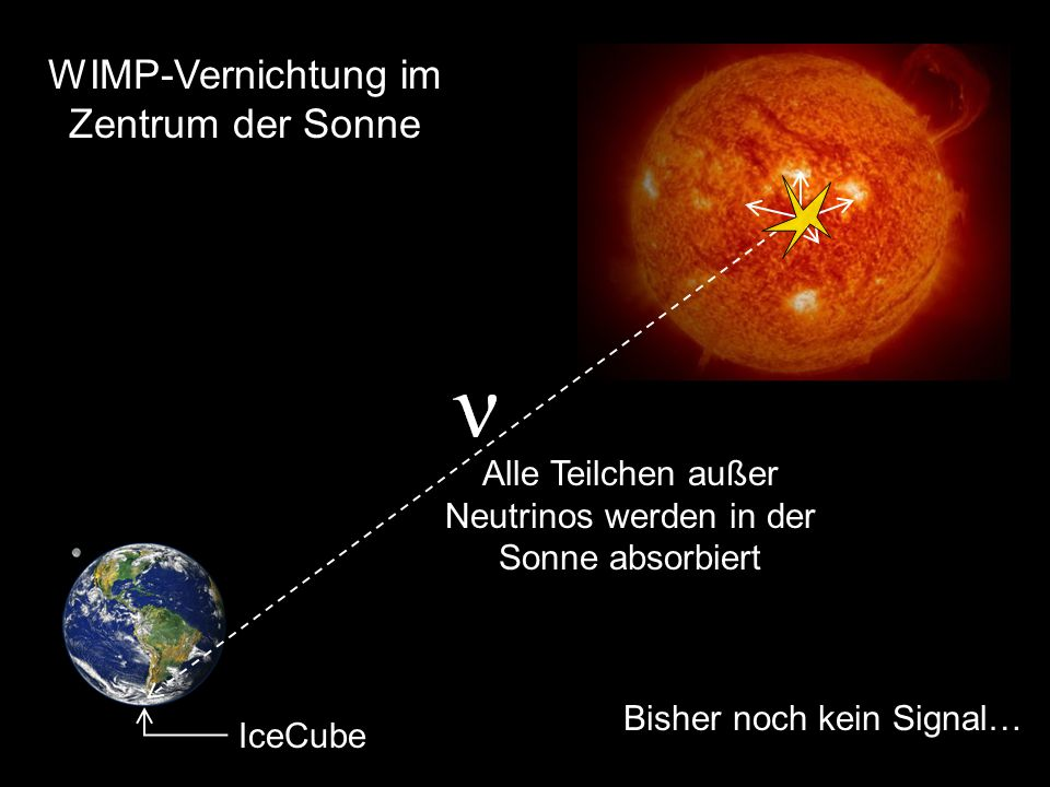 Höchstenergetische Gammastrahlung H.E.S.S.