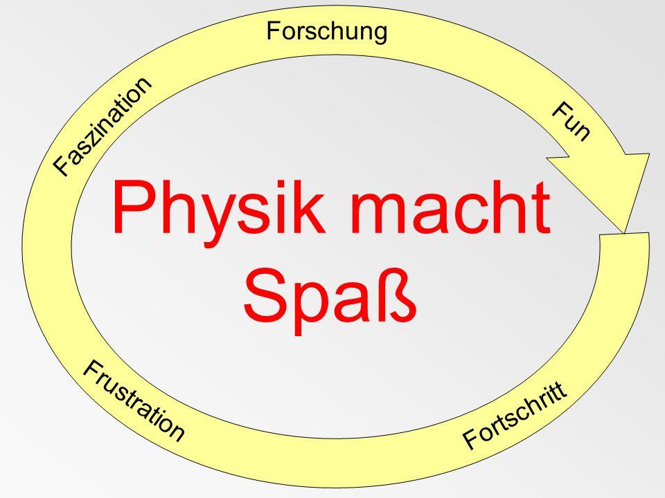 Physik macht Spaß Forschung Fortschritt Fun Frustration Faszination