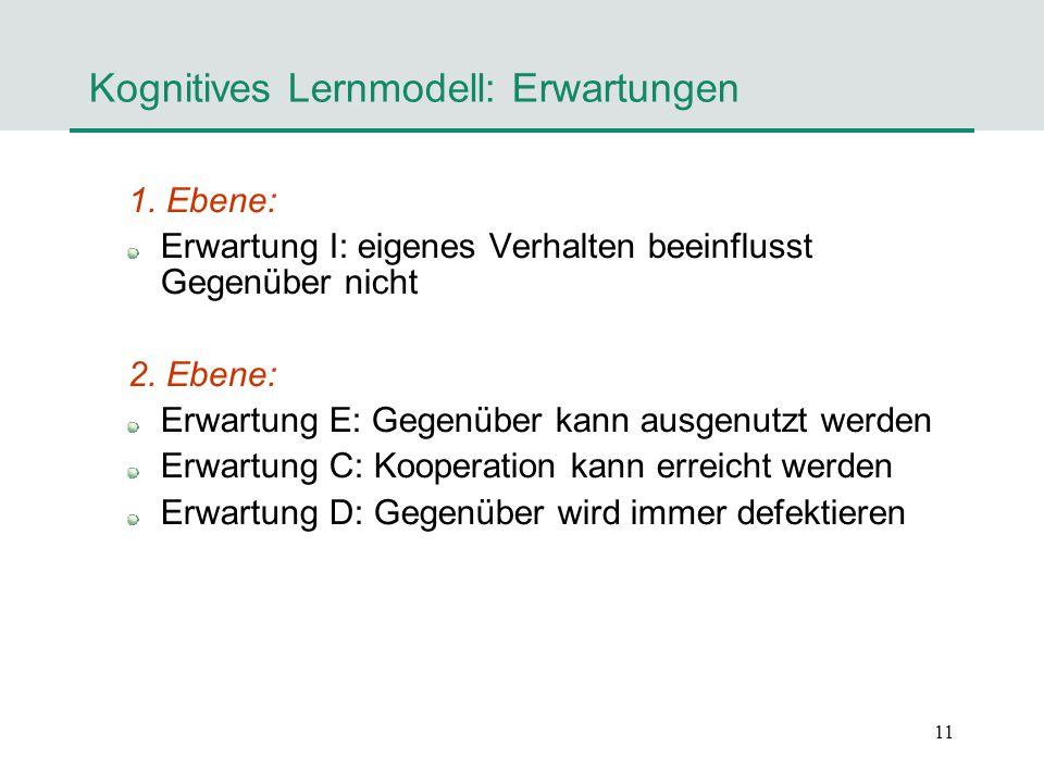 11 Kognitives Lernmodell: Erwartungen 1. Ebene: Erwartung I: eigenes Verhalten beeinflusst Gegenüber nicht 2. Ebene: Erwartung E: Gegenüber kann ausge