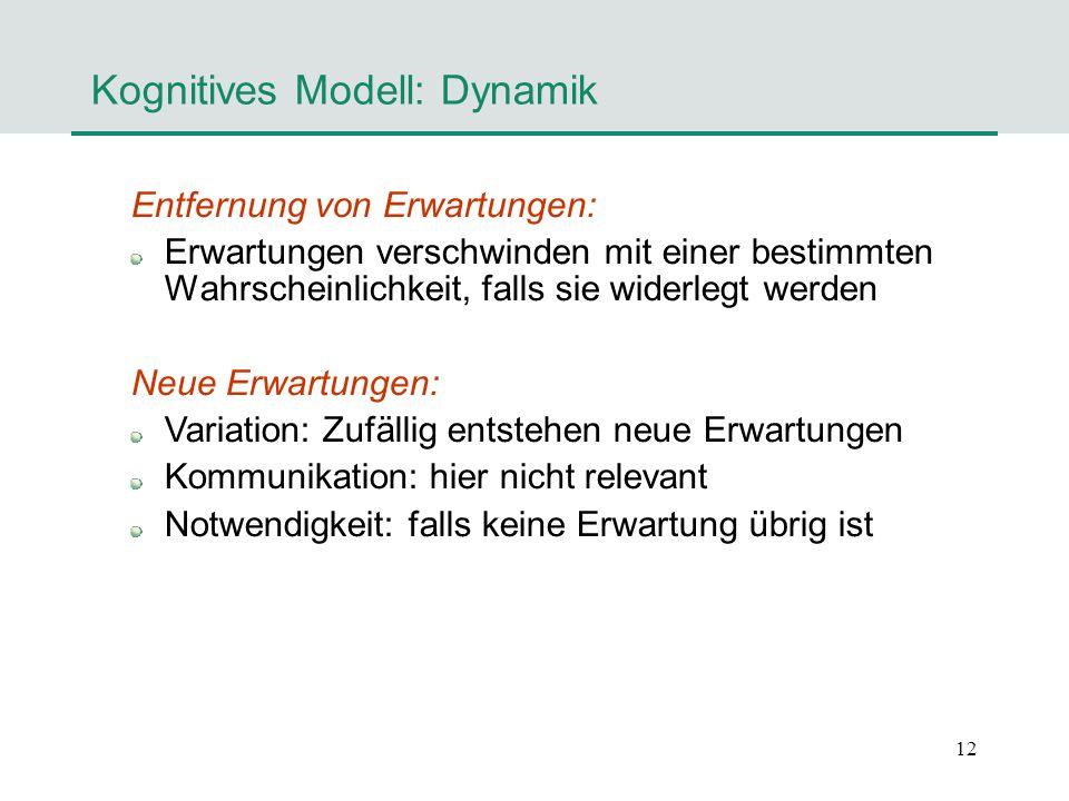 12 Kognitives Modell: Dynamik Entfernung von Erwartungen: Erwartungen verschwinden mit einer bestimmten Wahrscheinlichkeit, falls sie widerlegt werden