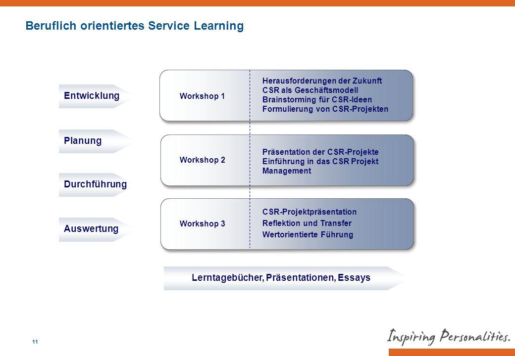 Durchführung 11 Beruflich orientiertes Service Learning Lerntagebücher, Präsentationen, Essays Entwicklung Planung Auswertung Herausforderungen der Zu
