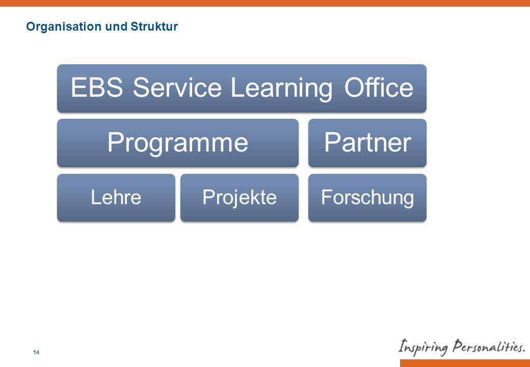 14 Organisation und Struktur EBS Service Learning OfficeProgramme LehreProjekte Partner Forschung