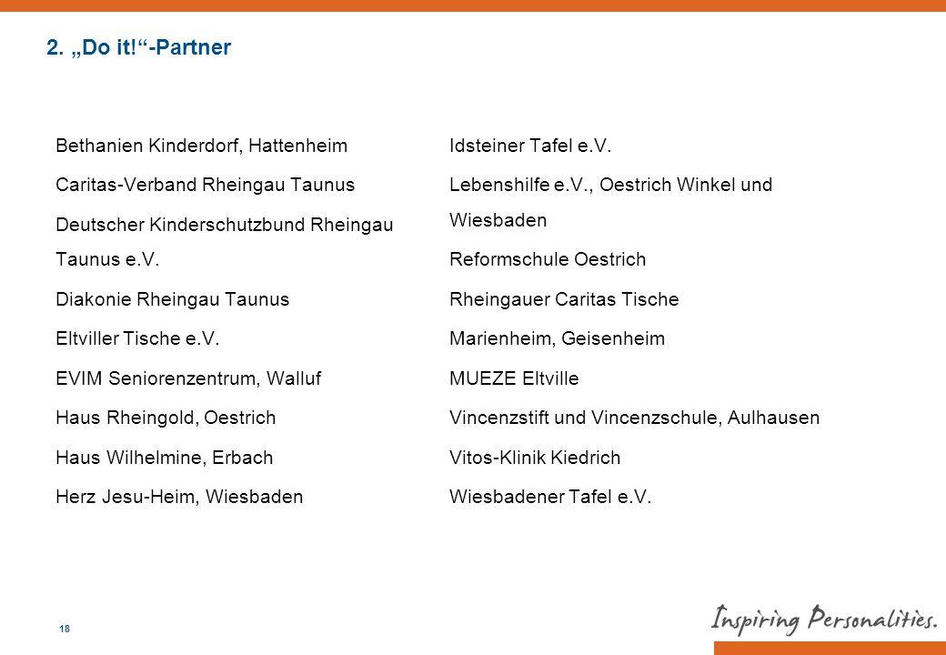 Bethanien Kinderdorf, Hattenheim Caritas-Verband Rheingau Taunus Deutscher Kinderschutzbund Rheingau Taunus e.V. Diakonie Rheingau Taunus Eltviller Ti