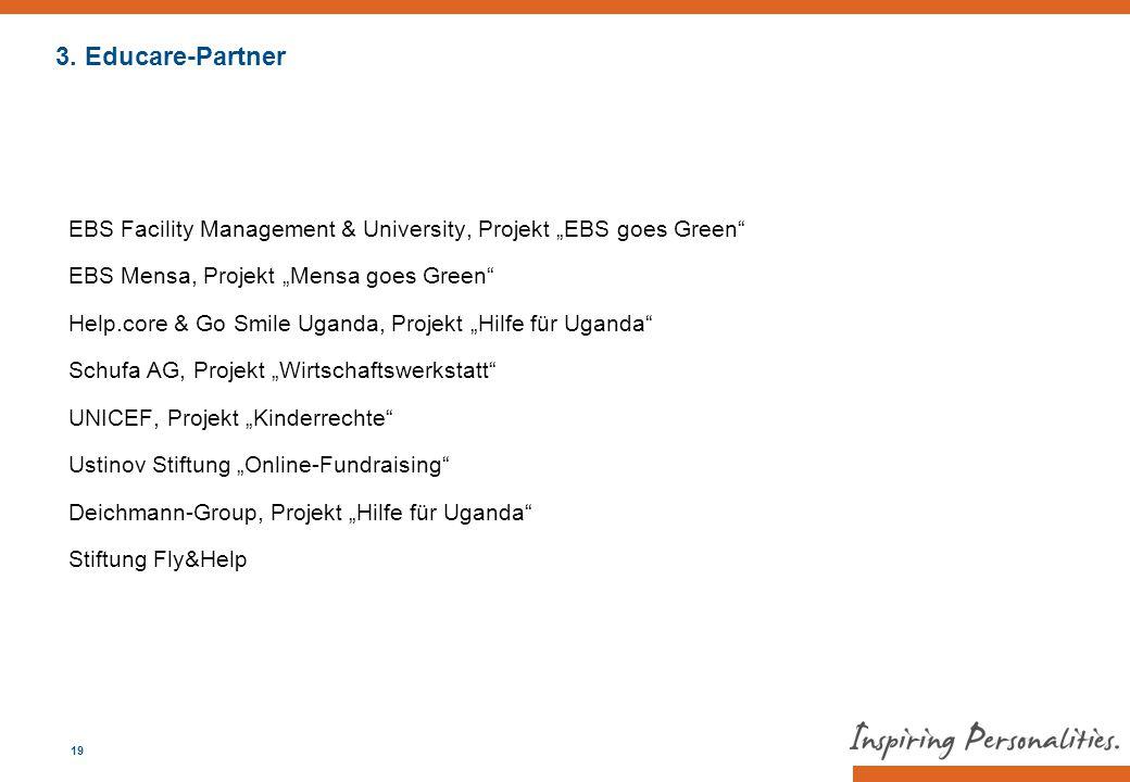 "EBS Facility Management & University, Projekt ""EBS goes Green"" EBS Mensa, Projekt ""Mensa goes Green"" Help.core & Go Smile Uganda, Projekt ""Hilfe für U"