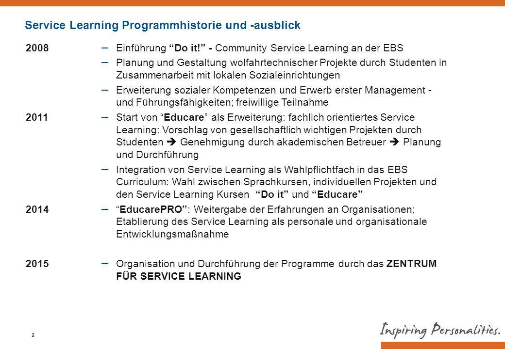 """Service Learning Programmhistorie und -ausblick – Einführung """"Do it!"""" - Community Service Learning an der EBS – Planung und Gestaltung wolfahrtechnisc"""