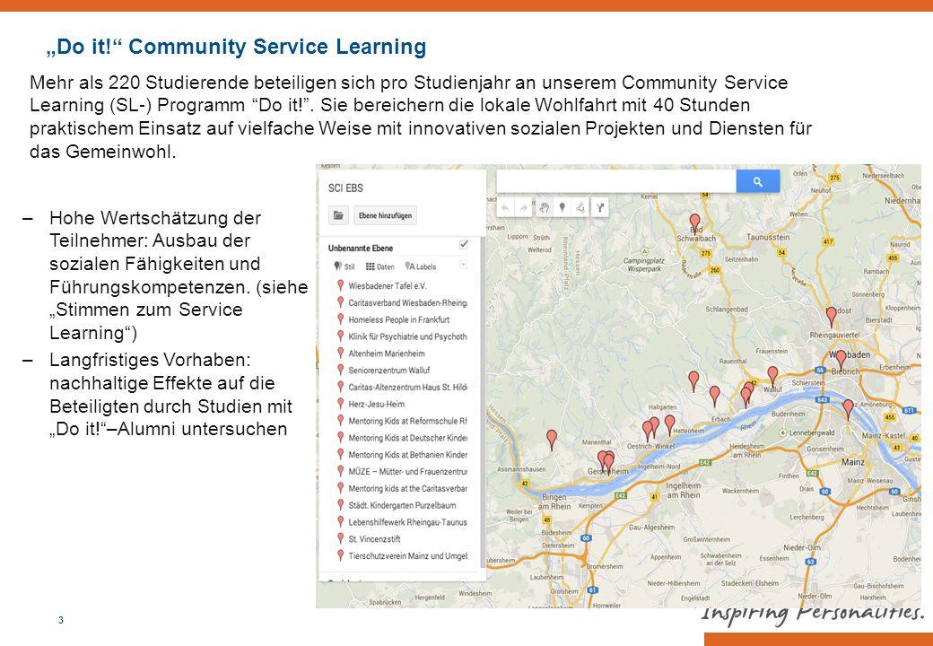 """""""Do it!"""" Community Service Learning Mehr als 220 Studierende beteiligen sich pro Studienjahr an unserem Community Service Learning (SL-) Programm """"Do"""