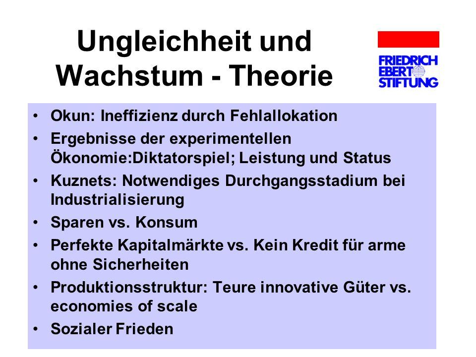 Ungleichheit und Wachstum - Theorie Okun: Ineffizienz durch Fehlallokation Ergebnisse der experimentellen Ökonomie:Diktatorspiel; Leistung und Status