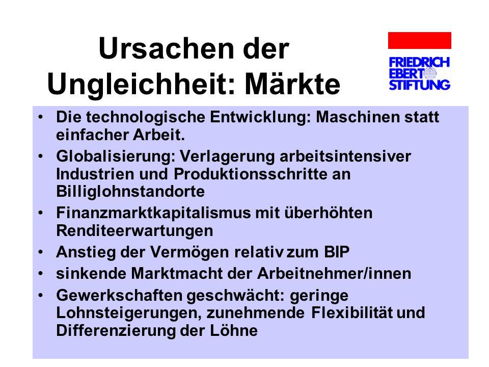Ursachen der Ungleichheit: Märkte Die technologische Entwicklung: Maschinen statt einfacher Arbeit. Globalisierung: Verlagerung arbeitsintensiver Indu
