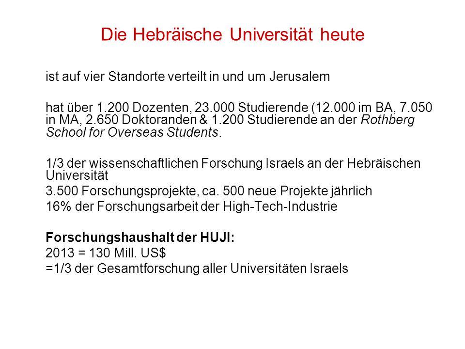 Die Hebräische Universität heute ist auf vier Standorte verteilt in und um Jerusalem hat über 1.200 Dozenten, 23.000 Studierende (12.000 im BA, 7.050 in MA, 2.650 Doktoranden & 1.200 Studierende an der Rothberg School for Overseas Students.