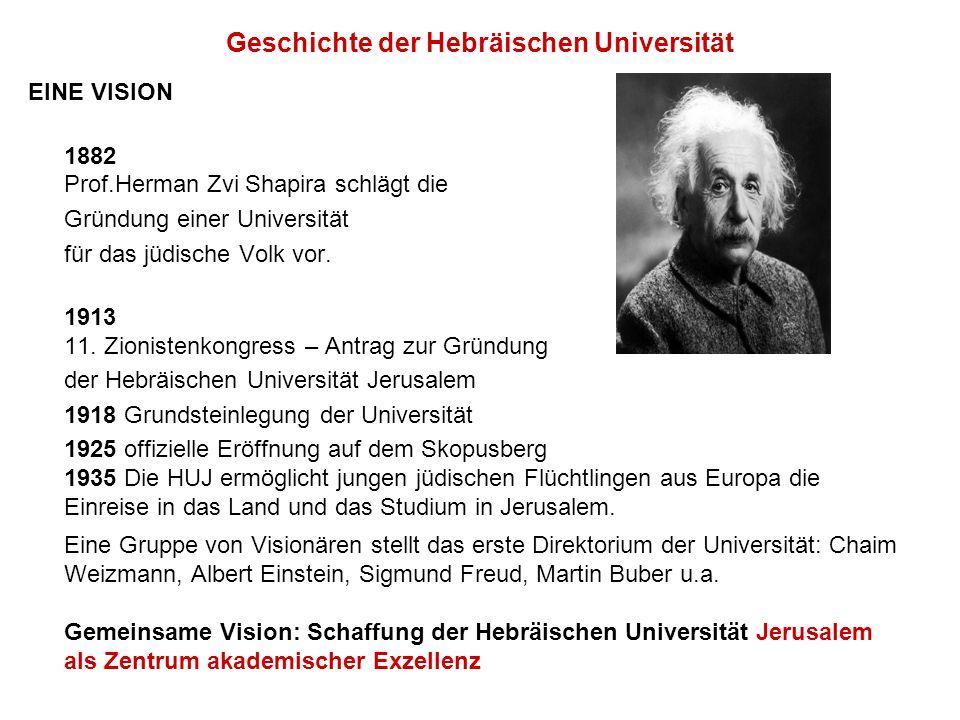Geschichte der Hebräischen Universität EINE VISION 1882 Prof.Herman Zvi Shapira schlägt die Gründung einer Universität für das jüdische Volk vor.