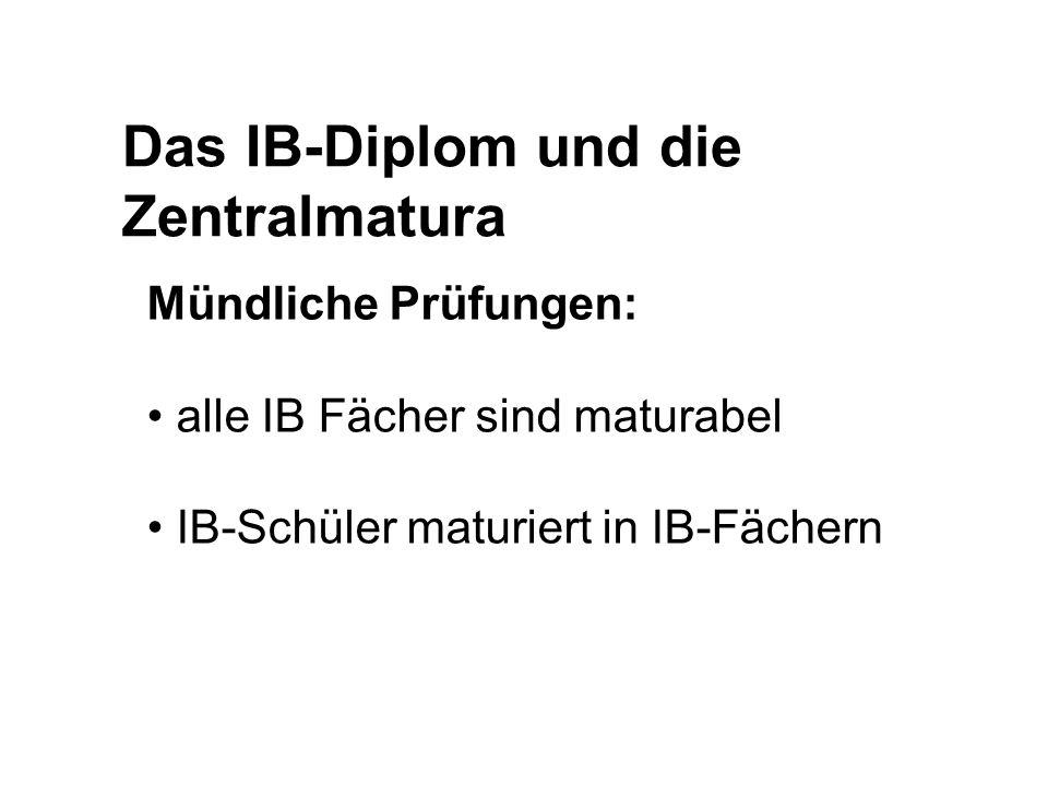 Das IB-Diplom und die Zentralmatura Mündliche Prüfungen: alle IB Fächer sind maturabel IB-Schüler maturiert in IB-Fächern