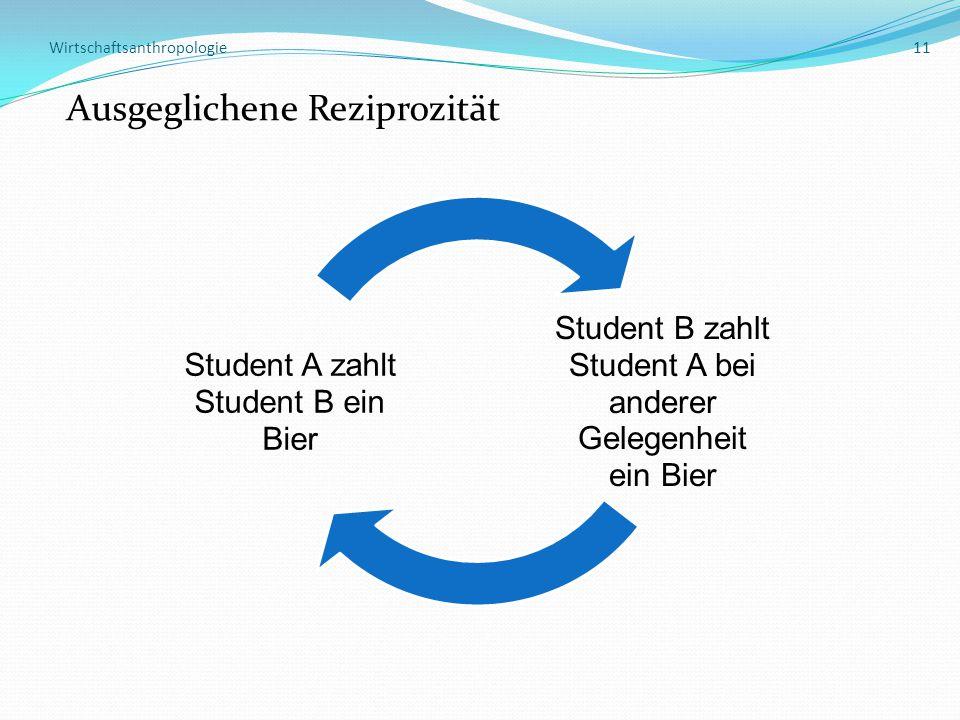 Wirtschaftsanthropologie 11 Ausgeglichene Reziprozität Student B zahlt Student A bei anderer Gelegenheit ein Bier Student A zahlt Student B ein Bier
