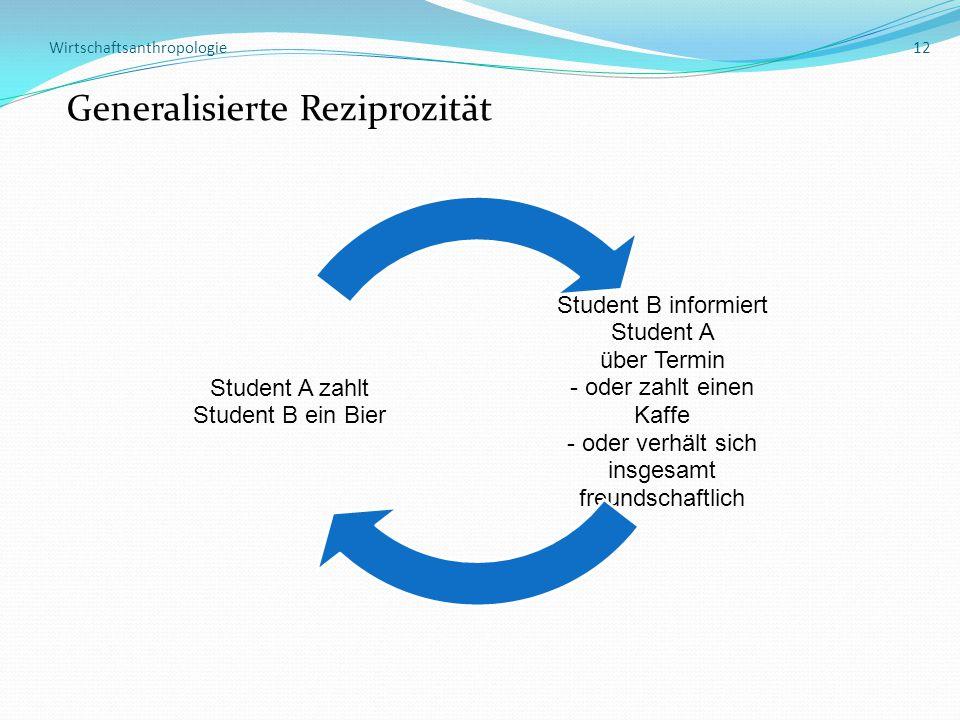 Wirtschaftsanthropologie 12 Generalisierte Reziprozität Student B informiert Student A über Termin - oder zahlt einen Kaffe - oder verhält sich insgesamt freundschaftlich Student A zahlt Student B ein Bier