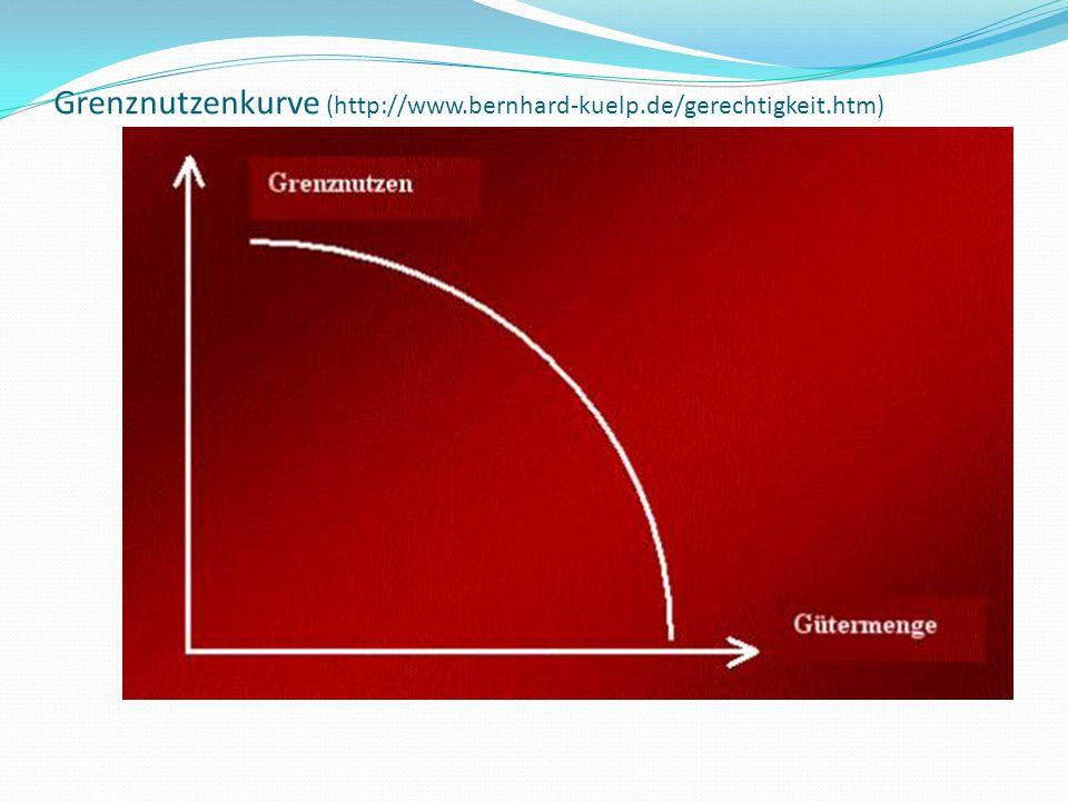 Grenznutzenkurve (http://www.bernhard-kuelp.de/gerechtigkeit.htm)