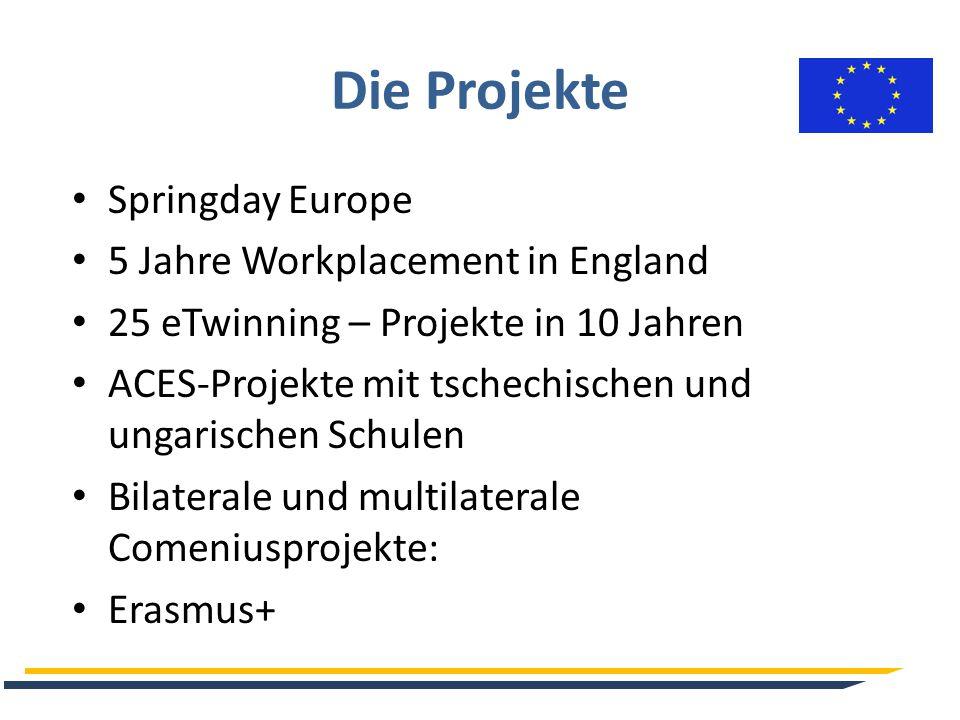 Die Projekte Springday Europe 5 Jahre Workplacement in England 25 eTwinning – Projekte in 10 Jahren ACES-Projekte mit tschechischen und ungarischen Schulen Bilaterale und multilaterale Comeniusprojekte: Erasmus+